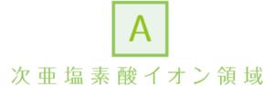 A : 次亜塩素酸イオン領域